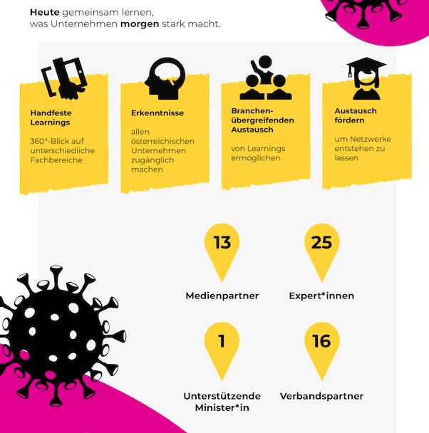 Vorschau Infografik